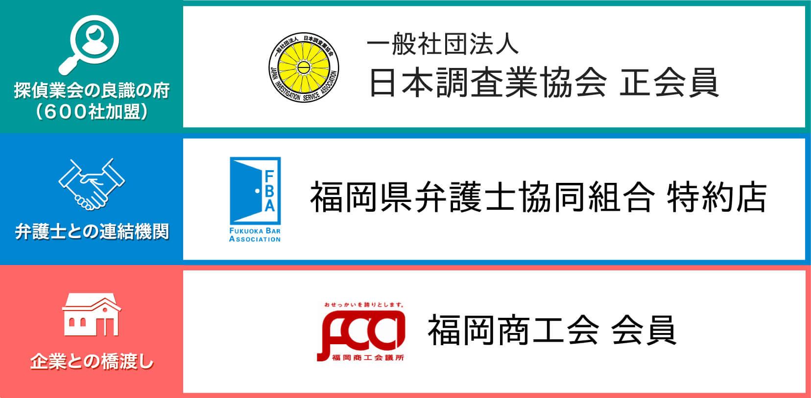 当探偵事務所は、日本調査業協会正会員・福岡県弁護士協同組合特約店・福岡商工会会員です。